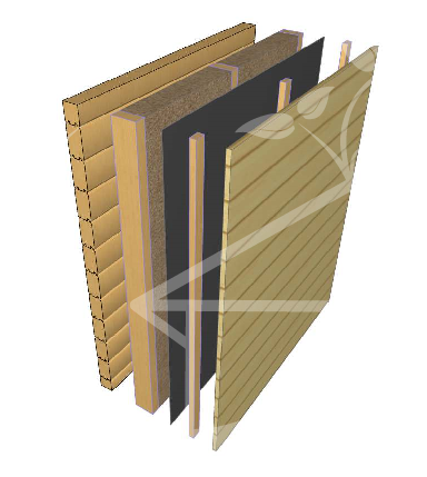 Wall Insulation From Outside